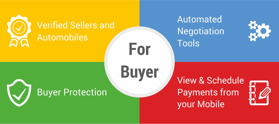 Buyer Automobile Services