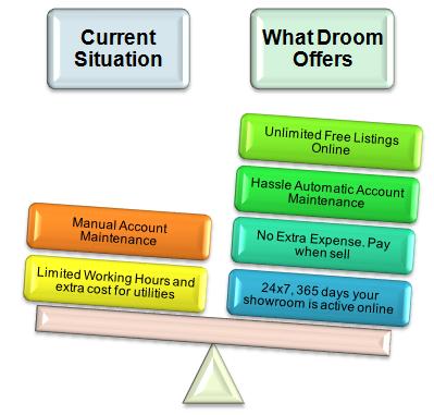 Droom Pro-Seller benefits