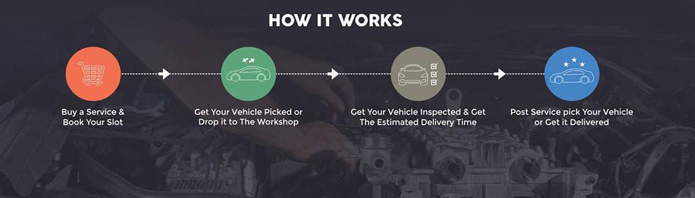 auto services & repairs