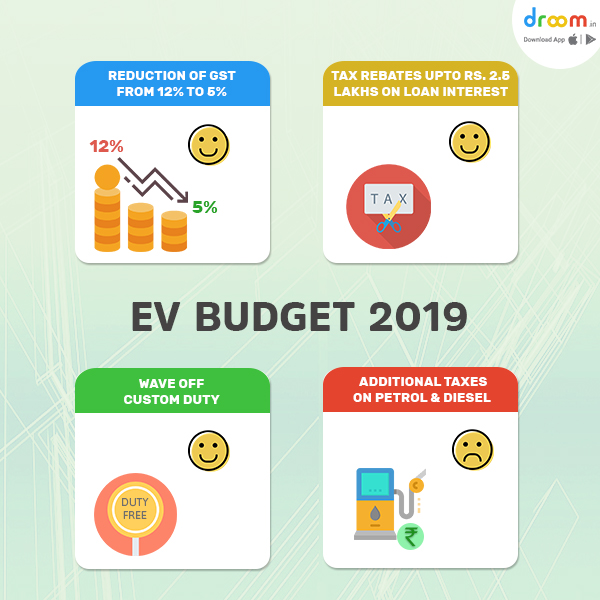 EV Budget Announcement 2019