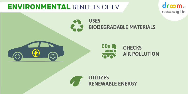 Environmental Benefits of EV
