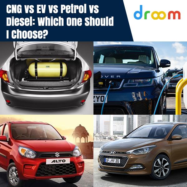 CNG vs EV vs Petrol vs Diesel Cars