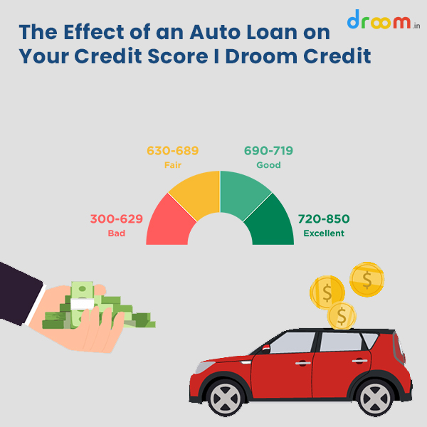 check credit score online