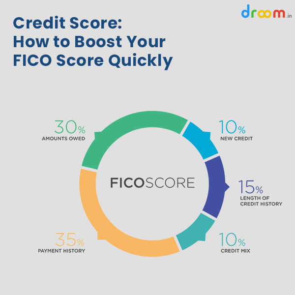 how to boost fico score