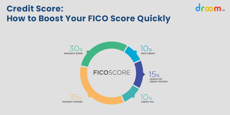 how to increase fico score