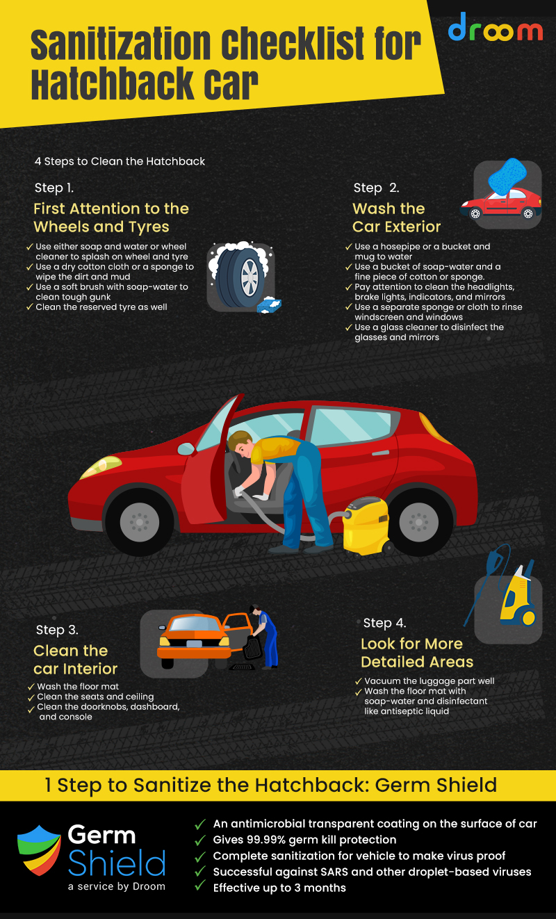 Hatchback Car Sanitization Checklist