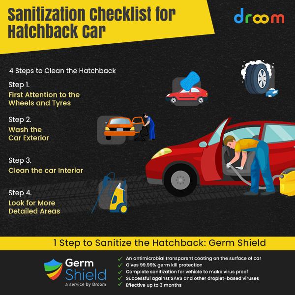 Hatchback Cars Sanitization