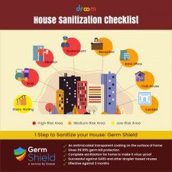 House Sanitizing Services