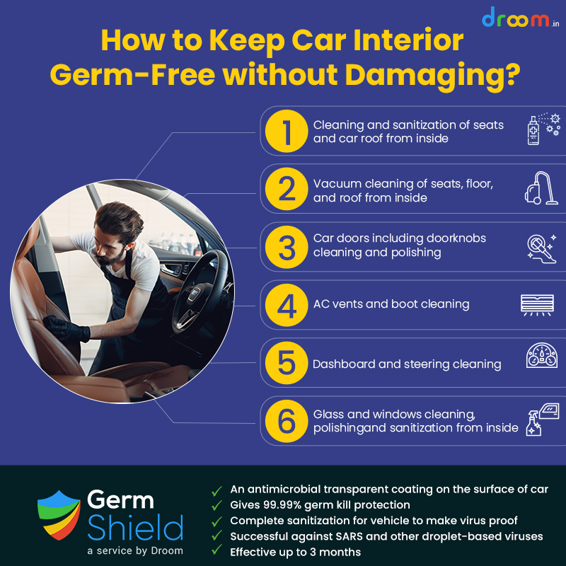 car interior germ cleaning