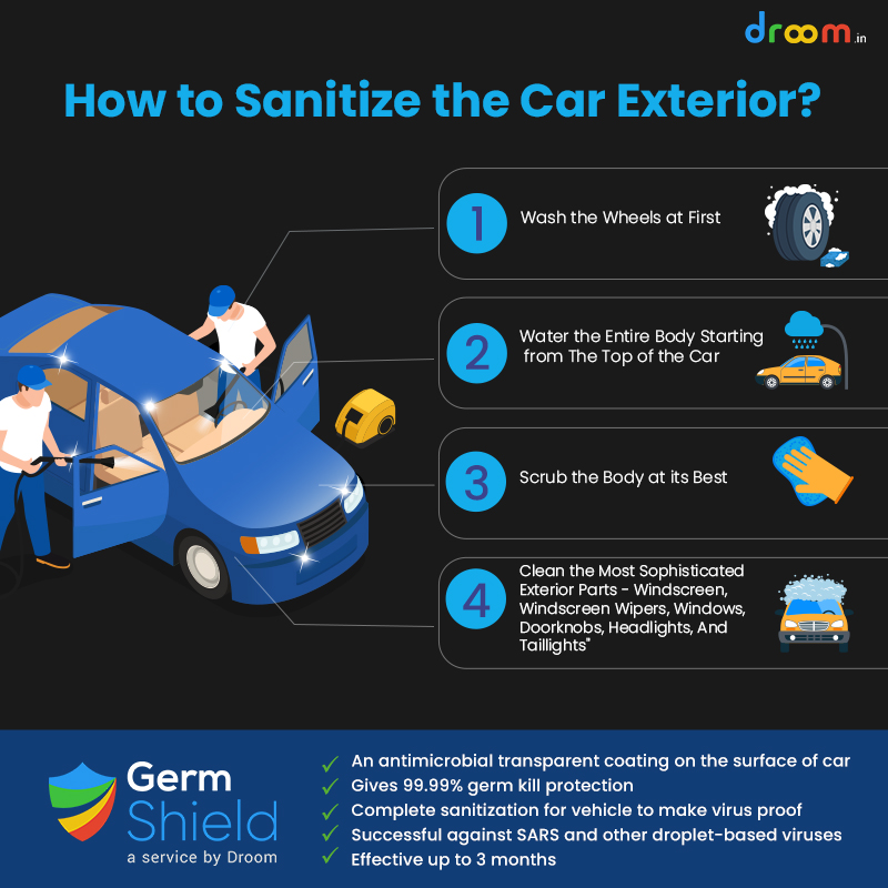 car exterior germ cleaning
