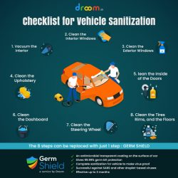 car and bike sanitizing checklist