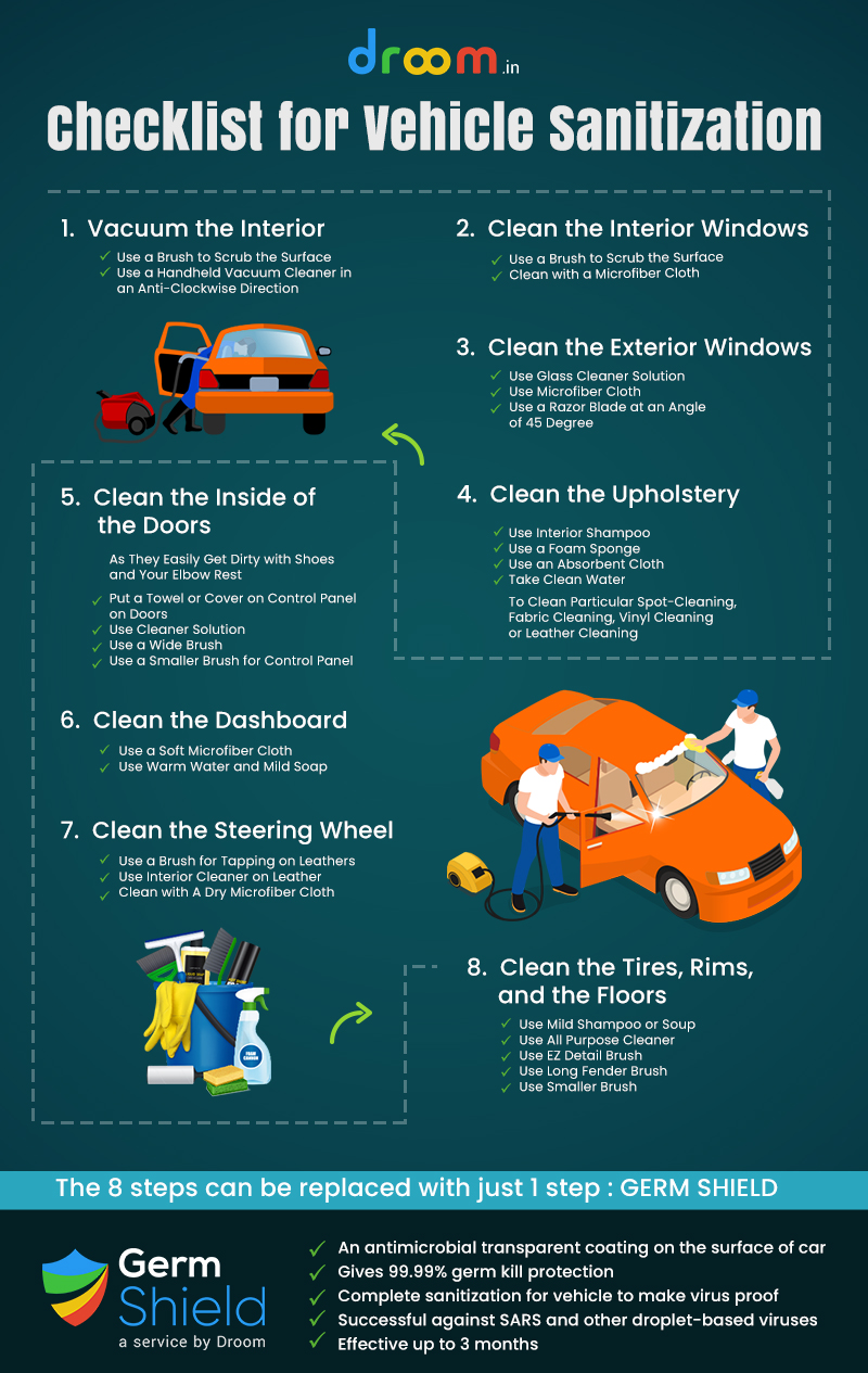 Vehicle Sanitization Checklist