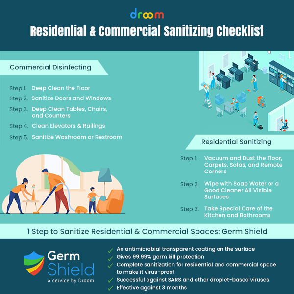commercial sanitization