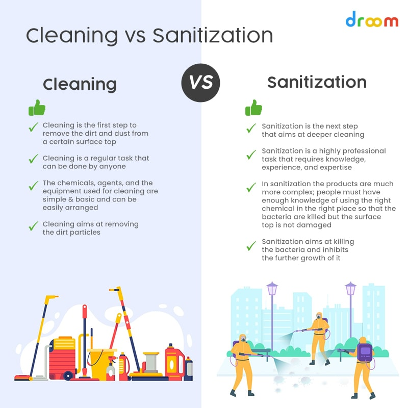 difference between cleaning and sanitization