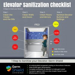 elevator sanitization checklist