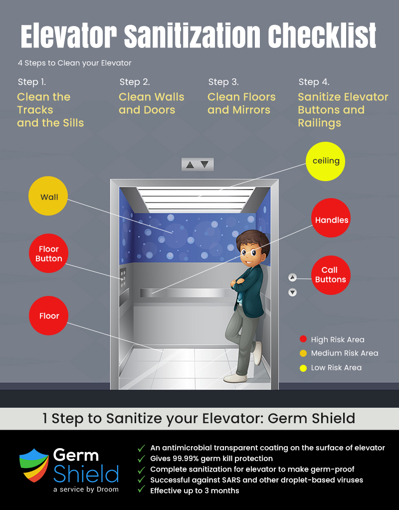 elevator sanitization services