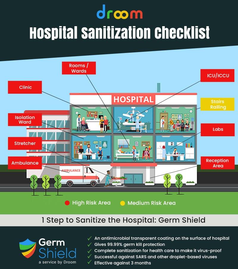 hospital sanitization online