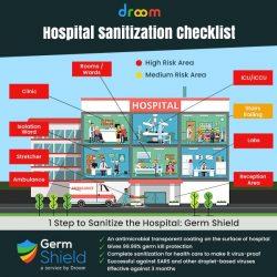 hospital sanitization services