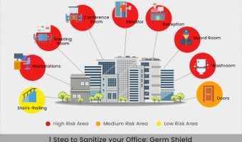 office sanitizing services