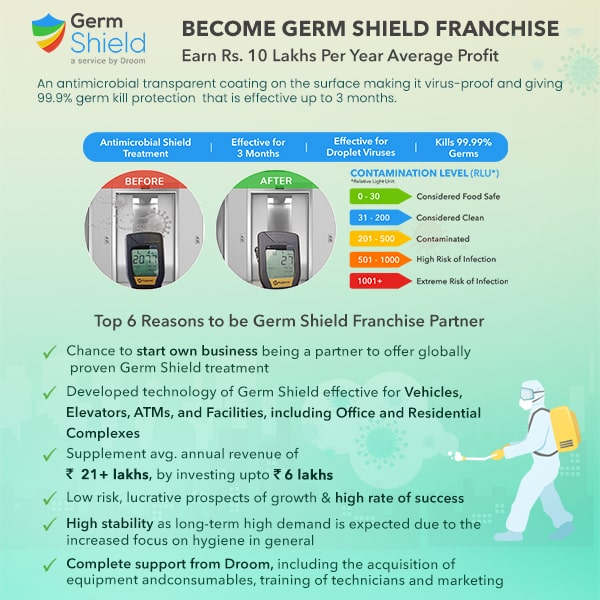 6 reasons to be Germ shield Franchise