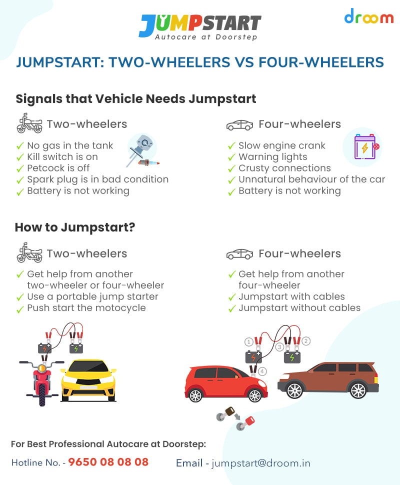 two wheeler vs four wheeler jumpstart