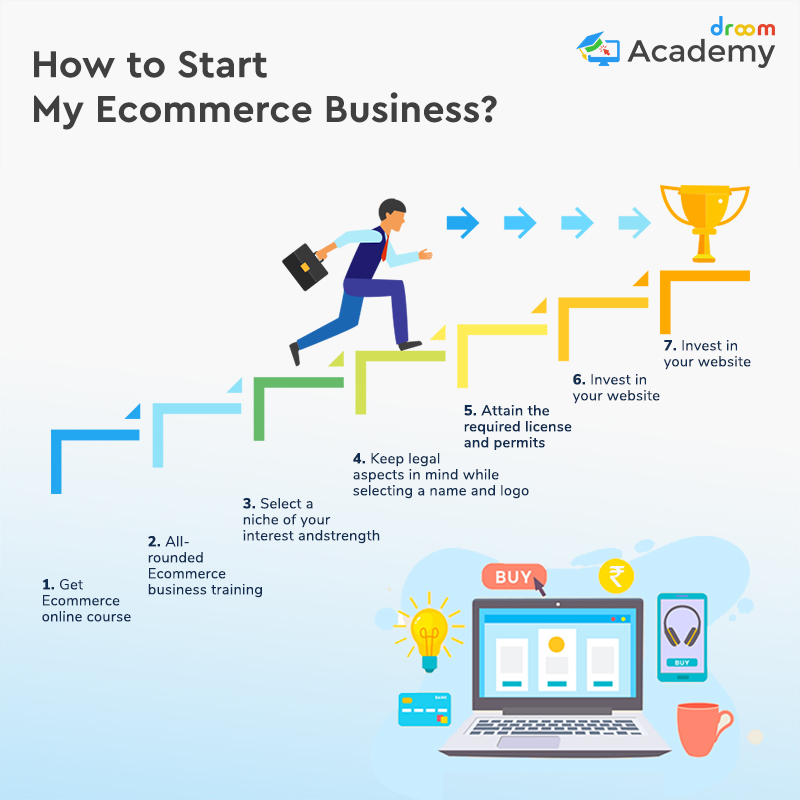 how to start my ecommerce business