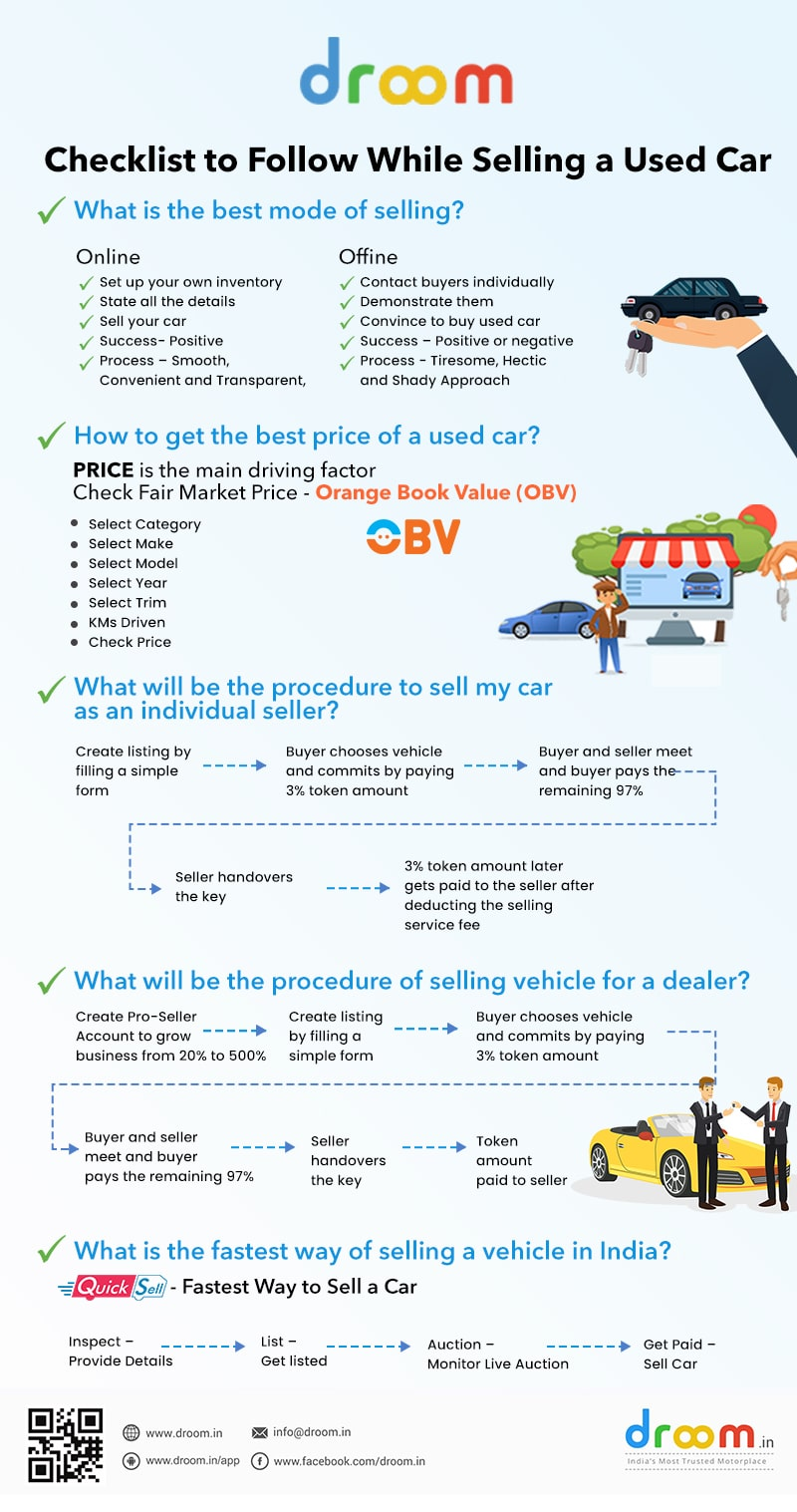 Checklist Follow While Selling Used Car