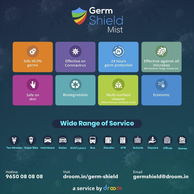 Germ Shield Mist
