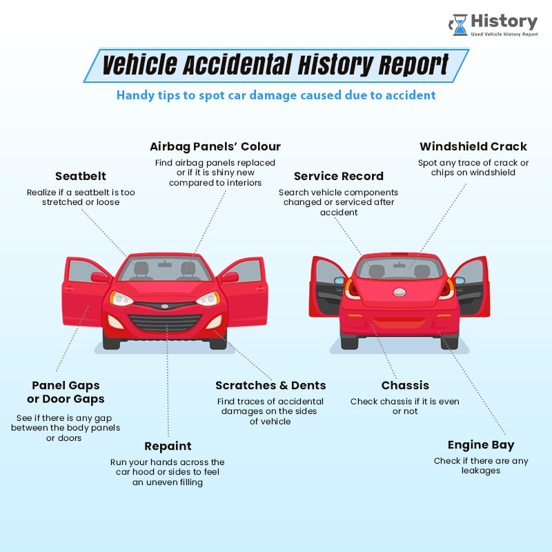 Vehicle Accidental History Records