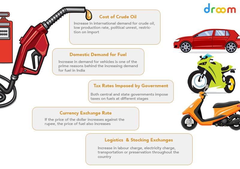petrol and diesel price hike reason