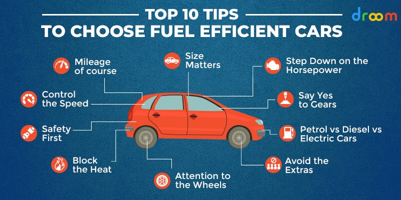 How to Buy Fuel Efficient Cars