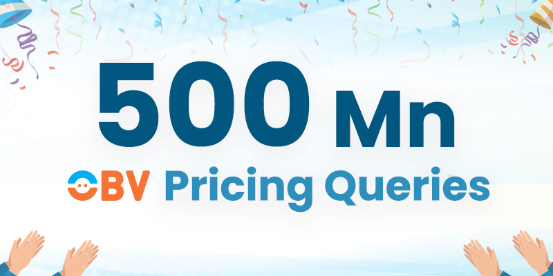 500Mn-pricing-queries