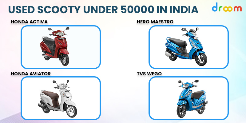 Used Scooty Under 50000
