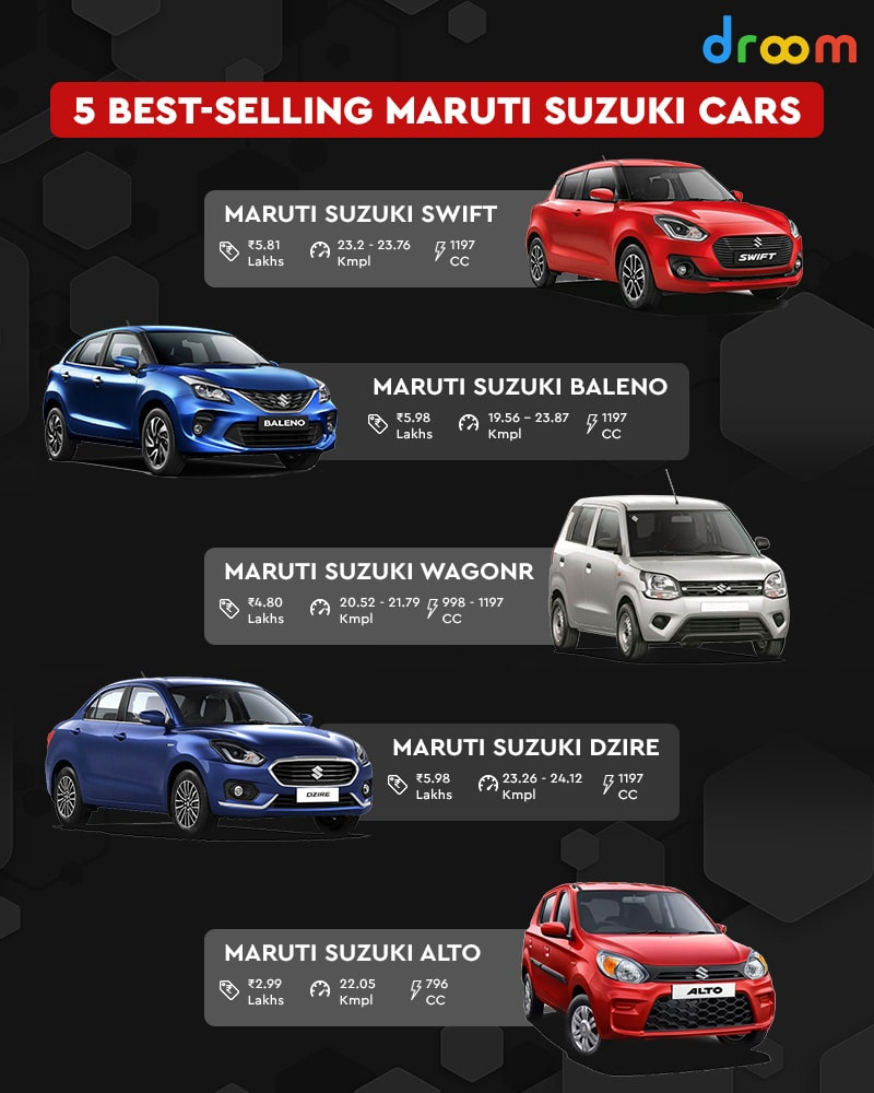 best selling maruti cars