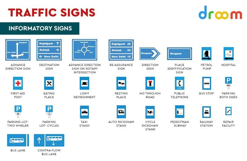 Informatory Traffic Signs